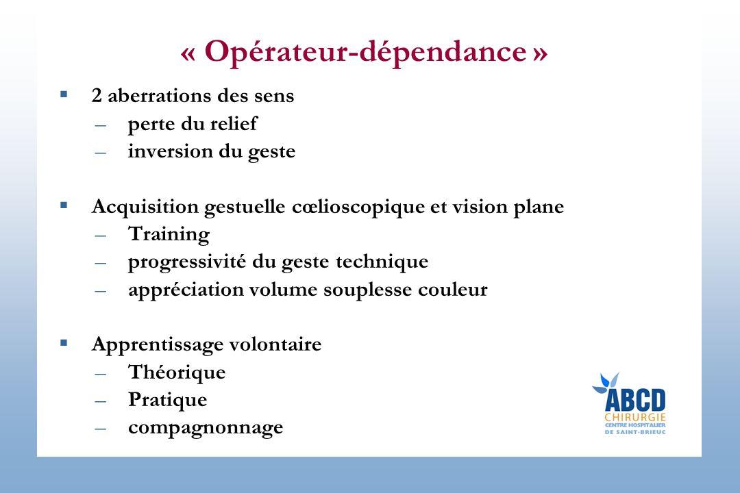 « Opérateur-dépendance » 2 aberrations des sens –perte du relief –inversion du geste Acquisition gestuelle cœlioscopique et vision plane –Training –pr