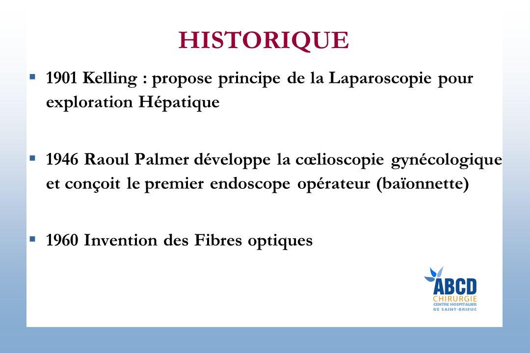 1901 Kelling : propose principe de la Laparoscopie pour exploration Hépatique 1946 Raoul Palmer développe la cœlioscopie gynécologique et conçoit le premier endoscope opérateur (baïonnette) 1960 Invention des Fibres optiques HISTORIQUE