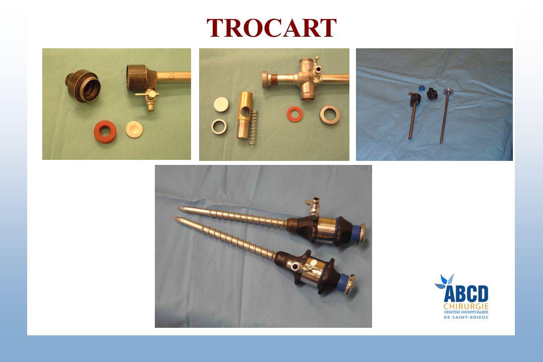 TROCART
