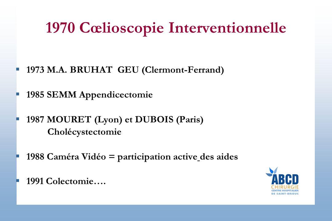 1970 Cœlioscopie Interventionnelle 1973 M.A. BRUHAT GEU (Clermont-Ferrand) 1985 SEMM Appendicectomie 1987 MOURET (Lyon) et DUBOIS (Paris) Cholécystect