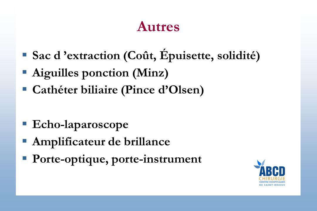 Autres Sac d extraction (Coût, Épuisette, solidité) Aiguilles ponction (Minz) Cathéter biliaire (Pince dOlsen) Echo-laparoscope Amplificateur de brillance Porte-optique, porte-instrument