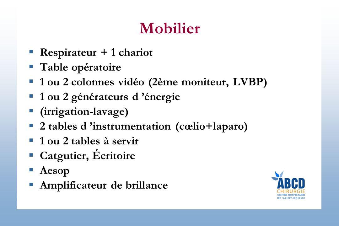 Mobilier Respirateur + 1 chariot Table opératoire 1 ou 2 colonnes vidéo (2ème moniteur, LVBP) 1 ou 2 générateurs d énergie (irrigation-lavage) 2 table