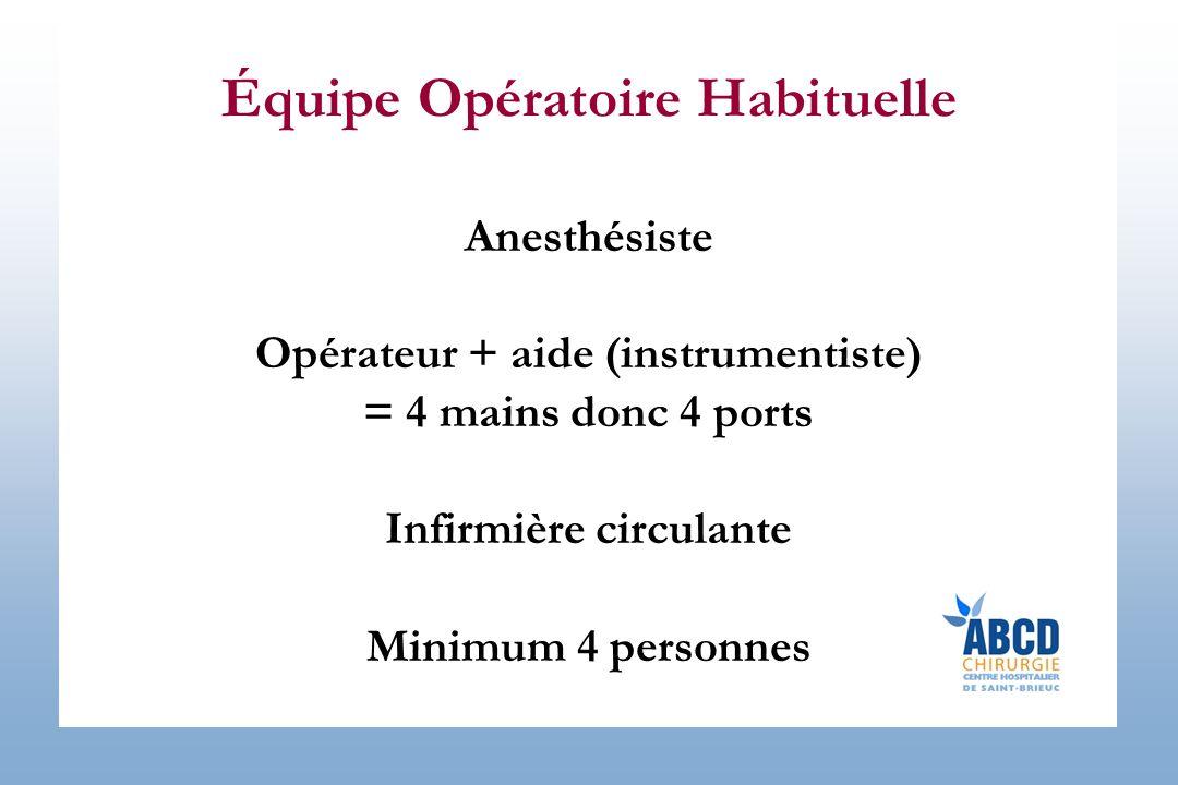 Équipe Opératoire Habituelle Anesthésiste Opérateur + aide (instrumentiste) = 4 mains donc 4 ports Infirmière circulante Minimum 4 personnes