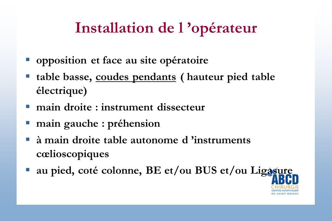 Installation de l opérateur opposition et face au site opératoire table basse, coudes pendants ( hauteur pied table électrique) main droite : instrume