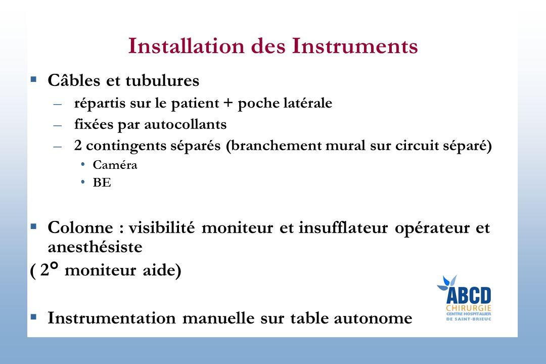 Installation des Instruments Câbles et tubulures –répartis sur le patient + poche latérale –fixées par autocollants –2 contingents séparés (branchemen