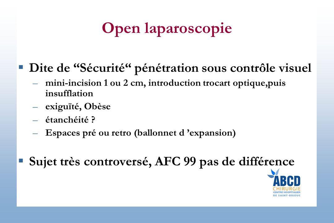 Open laparoscopie Dite de Sécurité pénétration sous contrôle visuel –mini-incision 1 ou 2 cm, introduction trocart optique,puis insufflation –exiguïté, Obèse –étanchéité .