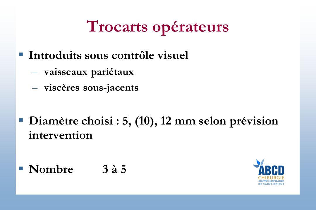 Trocarts opérateurs Introduits sous contrôle visuel –vaisseaux pariétaux –viscères sous-jacents Diamètre choisi : 5, (10), 12 mm selon prévision inter