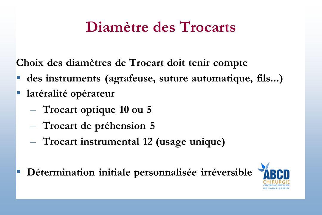 Diamètre des Trocarts Choix des diamètres de Trocart doit tenir compte des instruments (agrafeuse, suture automatique, fils...) latéralité opérateur –