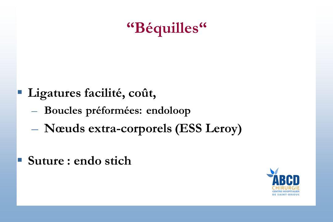 Béquilles Ligatures facilité, coût, –Boucles préformées: endoloop –Nœuds extra-corporels (ESS Leroy) Suture : endo stich