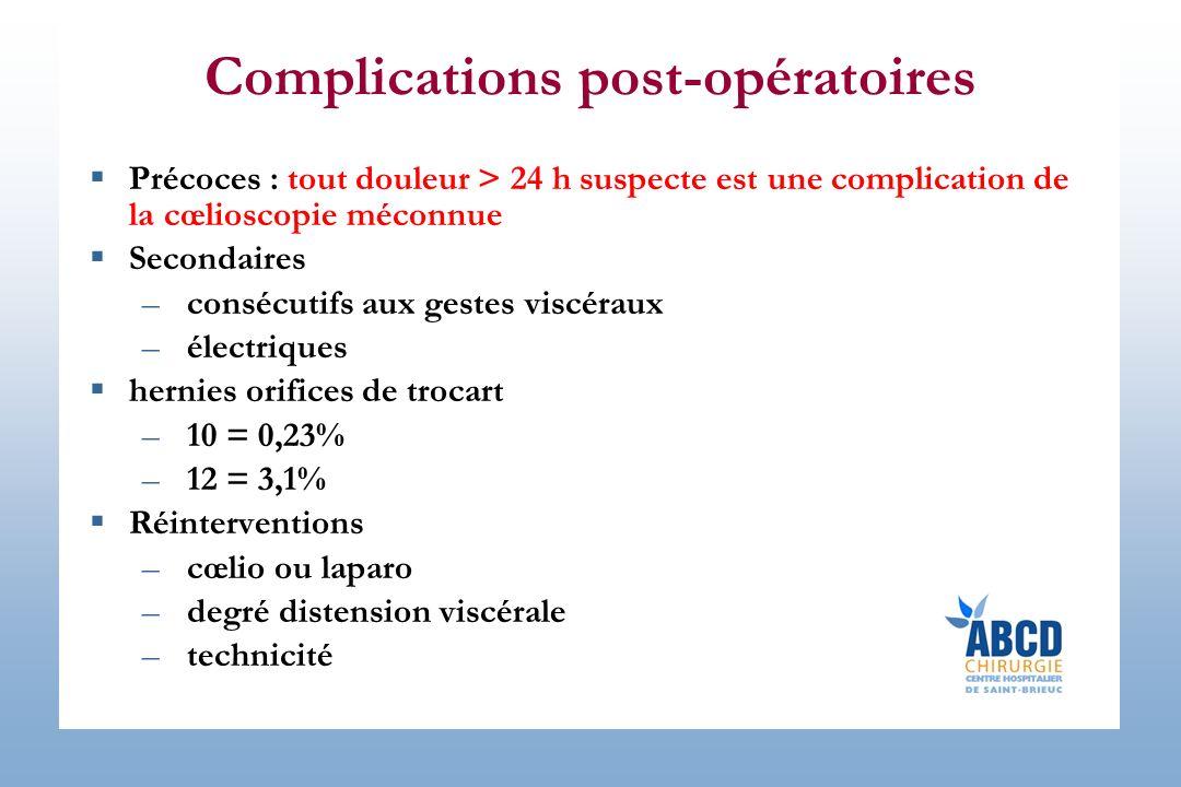 Complications post-opératoires Précoces : tout douleur > 24 h suspecte est une complication de la cœlioscopie méconnue Secondaires –consécutifs aux ge