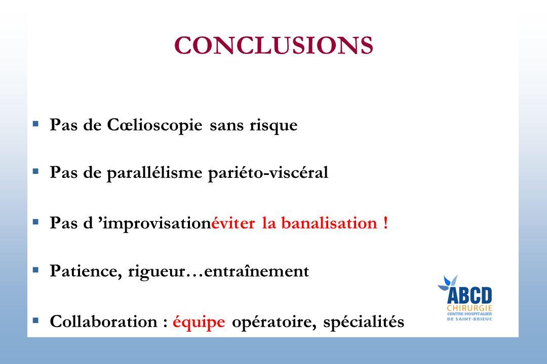 CONCLUSIONS Pas de Cœlioscopie sans risque Pas de parallélisme pariéto-viscéral Pas d improvisationéviter la banalisation .