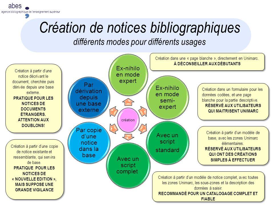 abes agence bibliographique de lenseignement supérieur Création de notices bibliographiques différents modes pour différents usages création Ex-nihilo