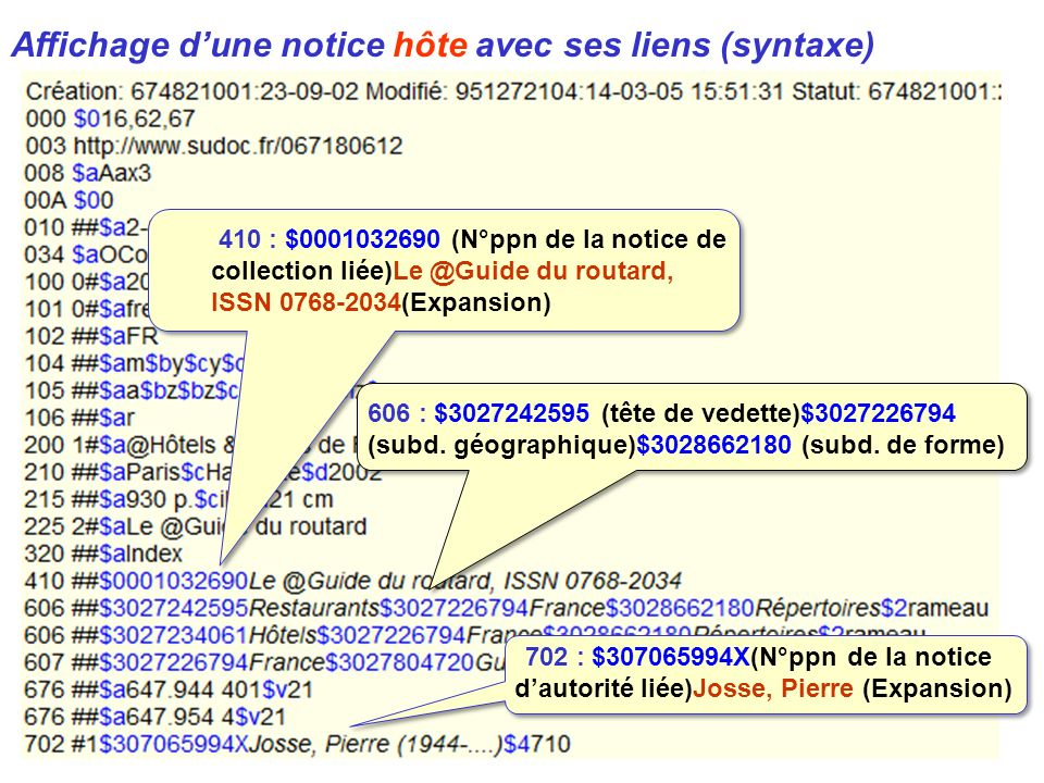 Affichage dune notice hôte avec ses liens (syntaxe) 410 : $ (N°ppn de la notice de collection du routard, ISSN (Expansion) 606 : $ (tête de vedette)$ (subd.