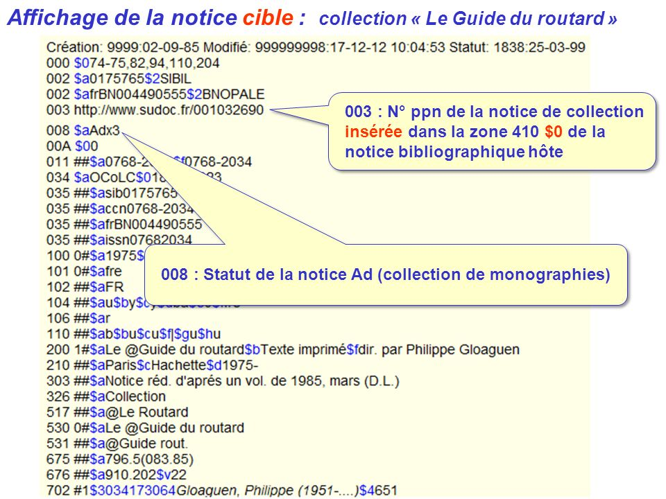 Affichage de la notice cible : collection « Le Guide du routard » 003 : N° ppn de la notice de collection insérée dans la zone 410 $0 de la notice bibliographique hôte 008 : Statut de la notice Ad (collection de monographies)