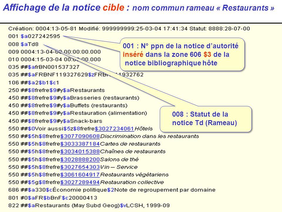 Affichage de la notice cible : nom commun rameau « Restaurants » 001 : N° ppn de la notice dautorité inséré dans la zone 606 $3 de la notice bibliographique hôte 008 : Statut de la notice Td (Rameau)