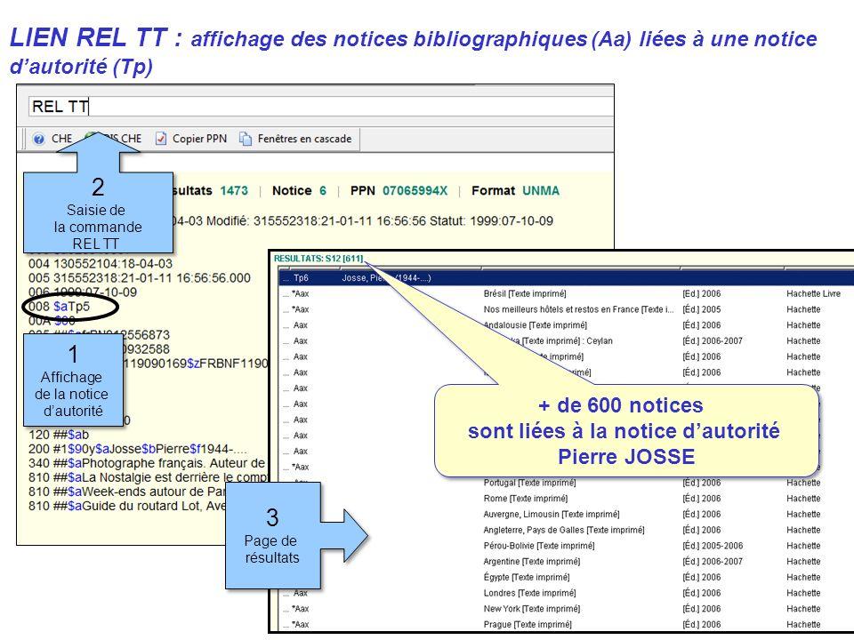 LIEN REL TT : affichage des notices bibliographiques (Aa) liées à une notice dautorité (Tp) 1 Affichage de la notice dautorité 1 Affichage de la notice dautorité 2 Saisie de la commande REL TT 2 Saisie de la commande REL TT + de 600 notices sont liées à la notice dautorité Pierre JOSSE + de 600 notices sont liées à la notice dautorité Pierre JOSSE 3 Page de résultats 3 Page de résultats