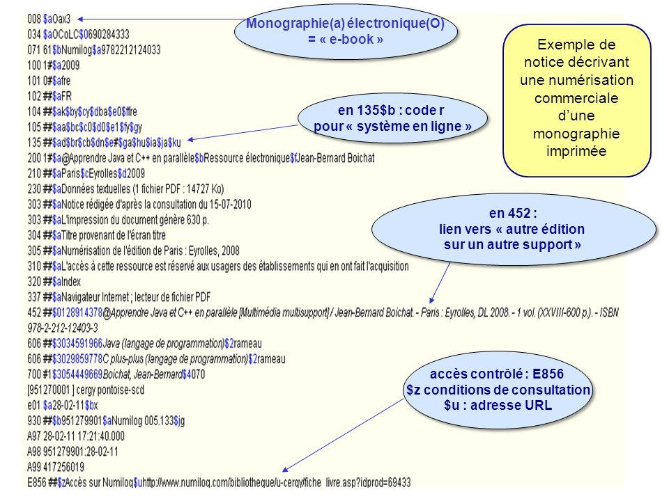 Monographie(a) électronique(O) = « e-book » Monographie(a) électronique(O) = « e-book » en 135$b : code r pour « système en ligne » en 135$b : code r pour « système en ligne » en 452 : lien vers « autre édition sur un autre support » en 452 : lien vers « autre édition sur un autre support » accès contrôlé : E856 $z conditions de consultation $u : adresse URL accès contrôlé : E856 $z conditions de consultation $u : adresse URL Exemple de notice décrivant une numérisation commerciale dune monographie imprimée