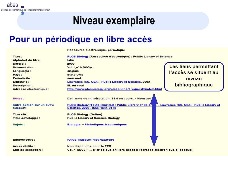 abes agence bibliographique de lenseignement supérieur Niveau exemplaire Pour un périodique en libre accès Les liens permettant laccès se situent au niveau bibliographique