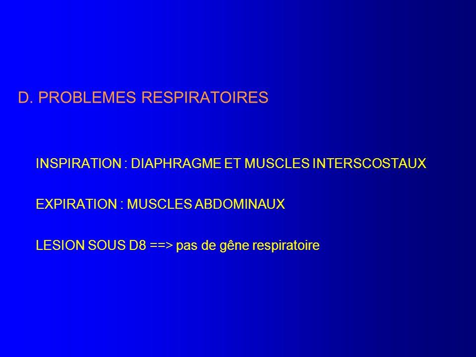 D. PROBLEMES RESPIRATOIRES INSPIRATION : DIAPHRAGME ET MUSCLES INTERSCOSTAUX EXPIRATION : MUSCLES ABDOMINAUX LESION SOUS D8 ==> pas de gêne respiratoi