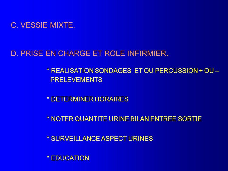 C. VESSIE MIXTE. D. PRISE EN CHARGE ET ROLE INFIRMIER. * REALISATION SONDAGES ET OU PERCUSSION + OU – PRELEVEMENTS * DETERMINER HORAIRES * NOTER QUANT