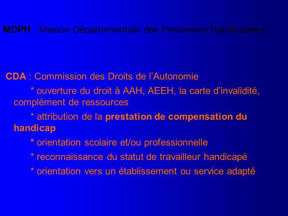MDPH : Maison Départementale des Personnes Handicapées CDA : Commission des Droits de lAutonomie * ouverture du droit à AAH, AEEH, la carte dinvalidit