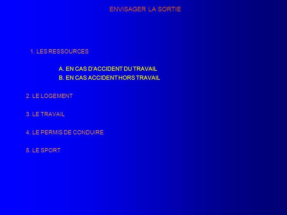 ENVISAGER LA SORTIE 1. LES RESSOURCES A. EN CAS DACCIDENT DU TRAVAIL B. EN CAS ACCIDENT HORS TRAVAIL 2. LE LOGEMENT 3. LE TRAVAIL 4. LE PERMIS DE COND