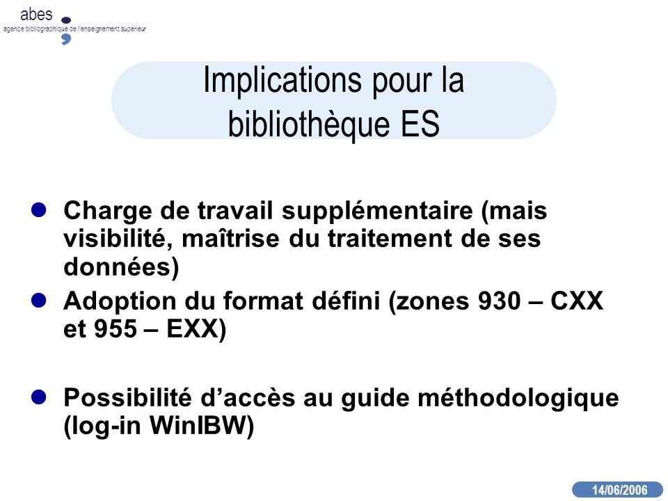 14/06/2006 abes agence bibliographique de lenseignement supérieur Implications pour la bibliothèque ES Charge de travail supplémentaire (mais visibilité, maîtrise du traitement de ses données) Adoption du format défini (zones 930 – CXX et 955 – EXX) Possibilité daccès au guide méthodologique (log-in WinIBW)
