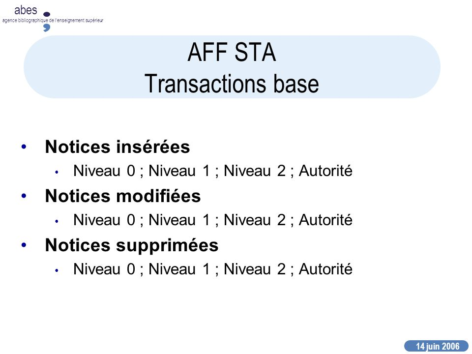 14 juin 2006 abes agence bibliographique de lenseignement supérieur AFF STA Transactions base Notices insérées Niveau 0 ; Niveau 1 ; Niveau 2 ; Autorité Notices modifiées Niveau 0 ; Niveau 1 ; Niveau 2 ; Autorité Notices supprimées Niveau 0 ; Niveau 1 ; Niveau 2 ; Autorité