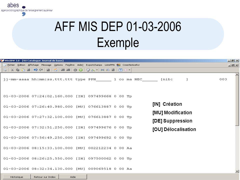 14 juin 2006 abes agence bibliographique de lenseignement supérieur AFF MIS DEP 01-03-2006 Exemple [IN] Création [MU] Modification [DE] Suppression [OU] Délocalisation