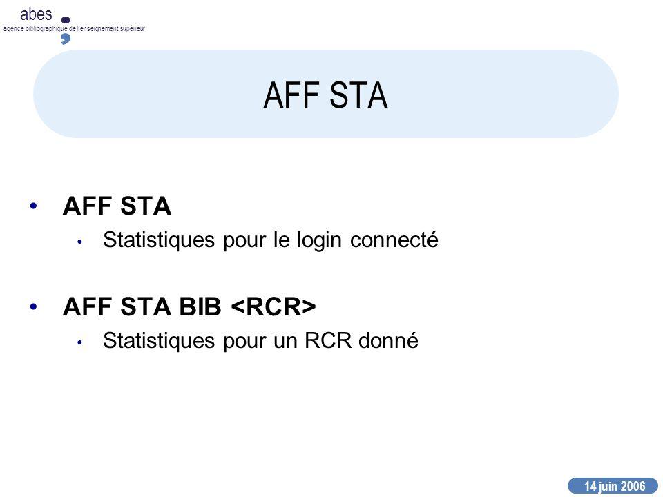 14 juin 2006 abes agence bibliographique de lenseignement supérieur AFF STA Statistiques pour le login connecté AFF STA BIB Statistiques pour un RCR donné