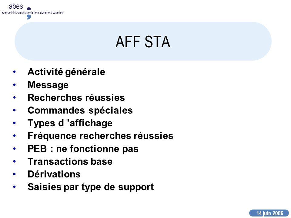 14 juin 2006 abes agence bibliographique de lenseignement supérieur AFF STA Activité générale Message Recherches réussies Commandes spéciales Types d affichage Fréquence recherches réussies PEB : ne fonctionne pas Transactions base Dérivations Saisies par type de support