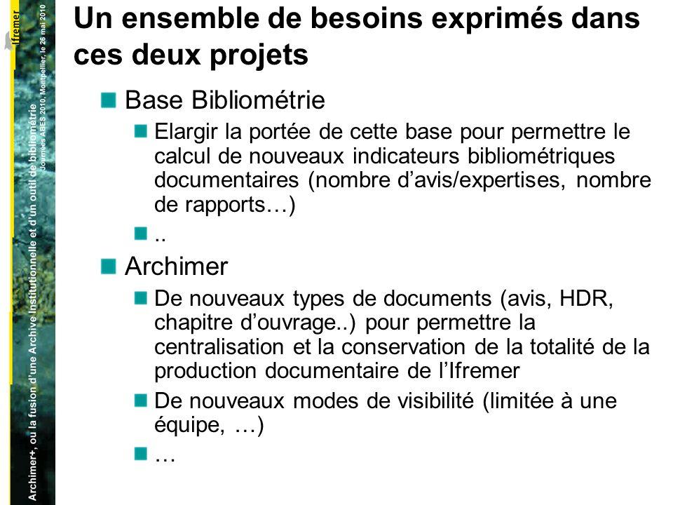 Des questions? archimer @ ifremer.fr