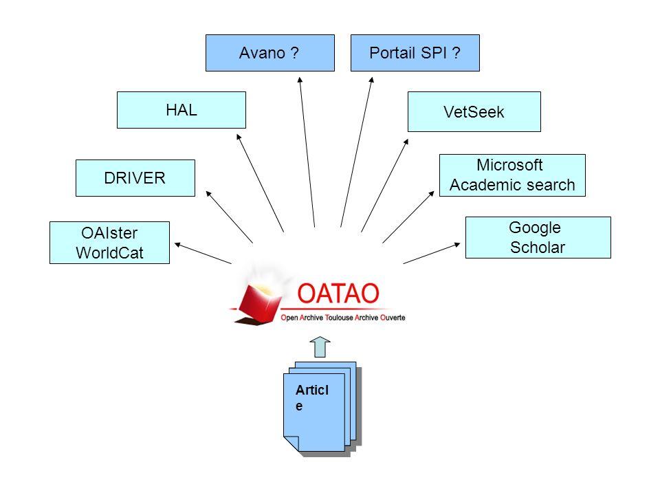 HAL Google Scholar VetSeek Microsoft Academic search DRIVER OAIster WorldCat Articl e Avano ?Portail SPI ?