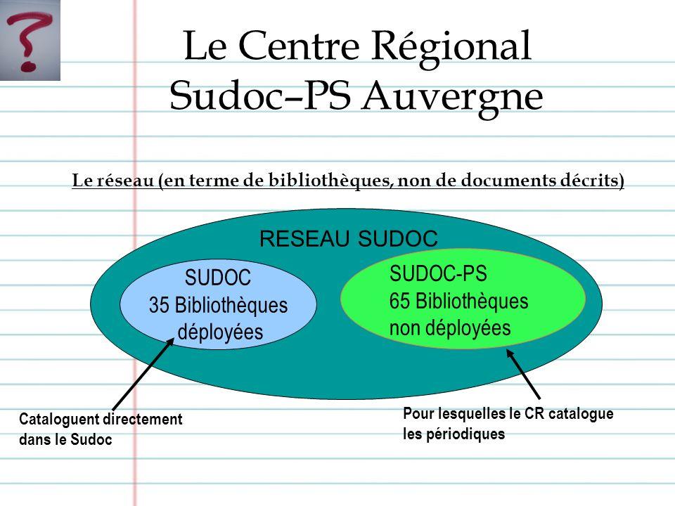 SUDOC 35 Bibliothèques déployées Le réseau (en terme de bibliothèques, non de documents décrits) Cataloguent directement dans le Sudoc Pour lesquelles le CR catalogue les périodiques RESEAU SUDOC SUDOC-PS 65 Bibliothèques non déployées Le Centre Régional Sudoc–PS Auvergne