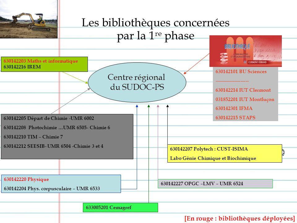 Centre régional du SUDOC-PS 630142205 Départ de Chimie -UMR 6002 630142208 Photochimie …UMR 6505- Chimie 6 630142210 TIM – Chimie 7 630142212 SEESIB- UMR 6504 -Chimie 3 et 4 630142101 BU Sciences --------------------- 630142214 IUT Clermont 031852201 IUT Montluçon 630142301 IFMA 630142215 STAPS 630142220 Physique 630142204 Phys.