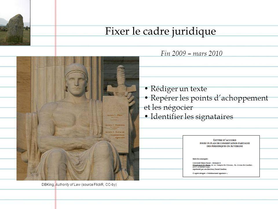 Fixer le cadre juridique Article 1 : Objet Les collections de périodiques...