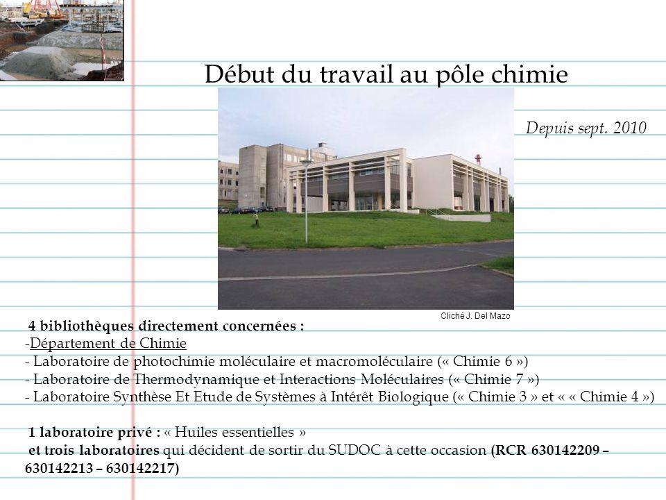 Début du travail au pôle chimie 4 bibliothèques directement concernées : -Département de Chimie - Laboratoire de photochimie moléculaire et macromoléculaire (« Chimie 6 ») - Laboratoire de Thermodynamique et Interactions Moléculaires (« Chimie 7 ») - Laboratoire Synthèse Et Etude de Systèmes à Intérêt Biologique (« Chimie 3 » et « « Chimie 4 ») 1 laboratoire privé : « Huiles essentielles » et trois laboratoires qui décident de sortir du SUDOC à cette occasion (RCR 630142209 – 630142213 – 630142217) Depuis sept.