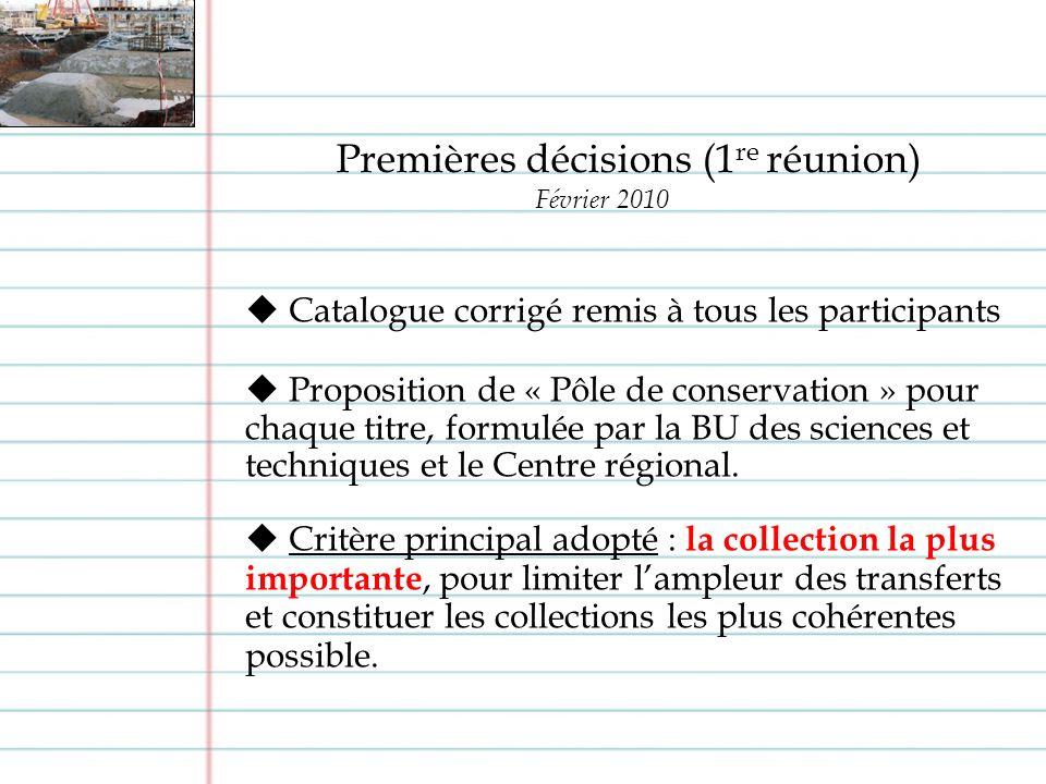 Catalogue corrigé remis à tous les participants Proposition de « Pôle de conservation » pour chaque titre, formulée par la BU des sciences et techniques et le Centre régional.