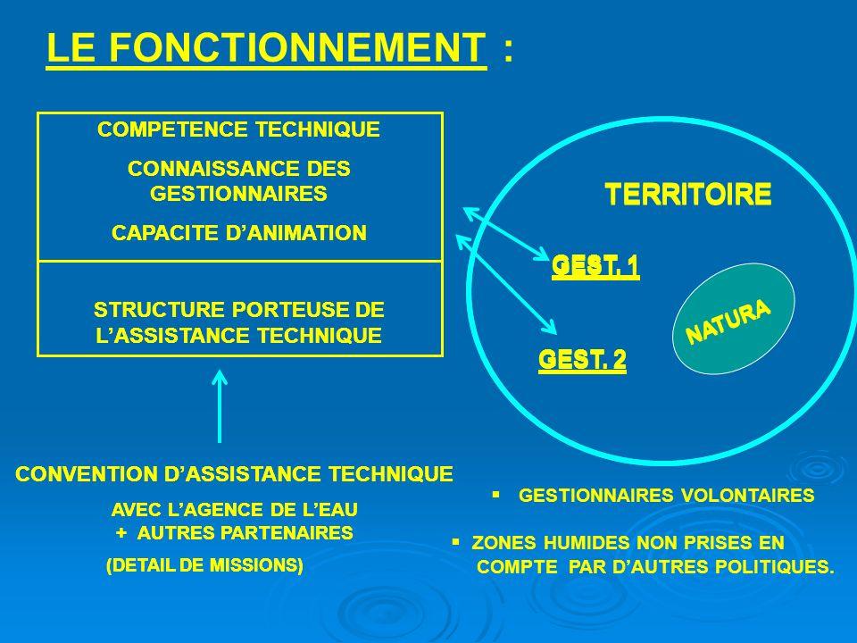 LE FONCTIONNEMENT : COMPETENCE TECHNIQUE CONNAISSANCE DES GESTIONNAIRES CAPACITE DANIMATION STRUCTURE PORTEUSE DE LASSISTANCE TECHNIQUE NATURA TERRITOIRE GEST.