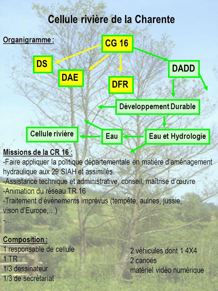 Cellule rivière de la Charente Organigramme : Missions de la CR 16 : -Faire appliquer la politique départementale en matière daménagement hydraulique aux 29 SIAH et assimilés.