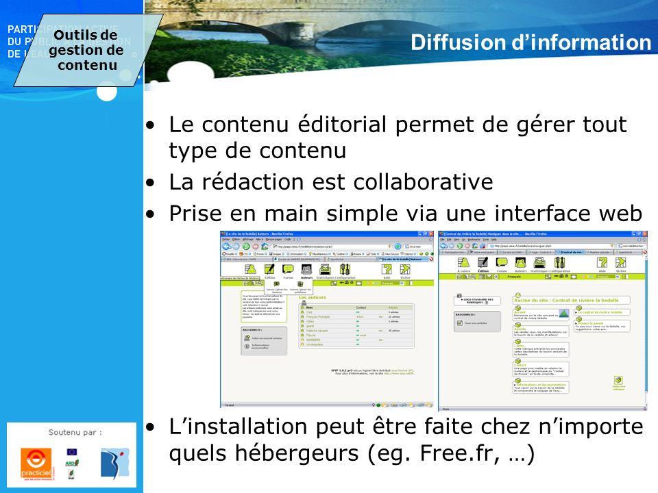 Diffusion dinformation Le contenu éditorial permet de gérer tout type de contenu La rédaction est collaborative Prise en main simple via une interface