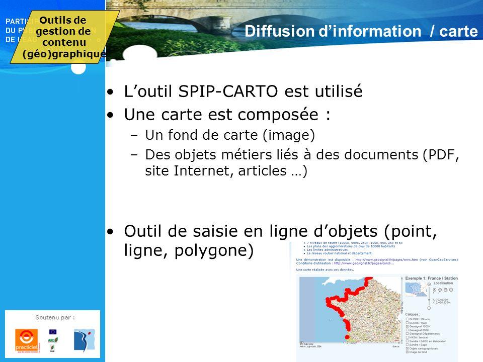 Diffusion dinformation / carte Loutil SPIP-CARTO est utilisé Une carte est composée : –Un fond de carte (image) –Des objets métiers liés à des documen