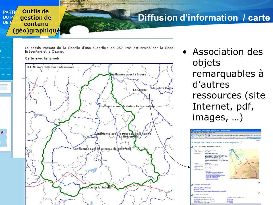 Diffusion dinformation / carte Association des objets remarquables à dautres ressources (site Internet, pdf, images, …) Outils de gestion de contenu (