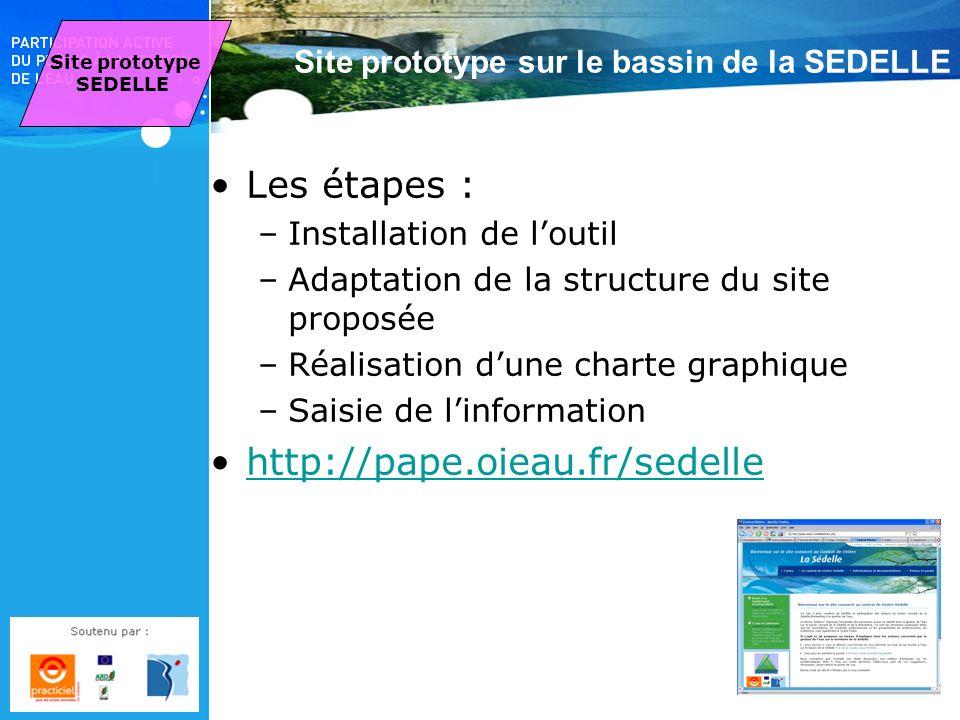 Site prototype sur le bassin de la SEDELLE Les étapes : –Installation de loutil –Adaptation de la structure du site proposée –Réalisation dune charte