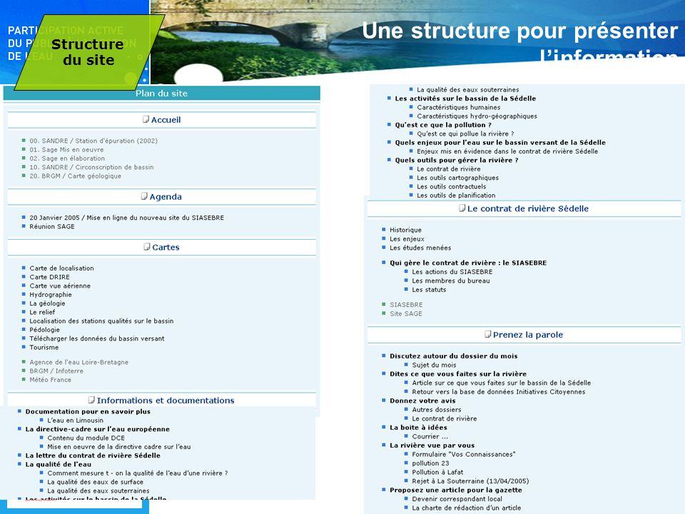 Une structure pour présenter linformation Structure du site
