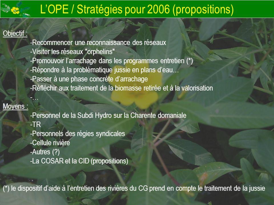 LOPE / Stratégies pour 2006 (propositions) Objectif : -Recommencer une reconnaissance des réseaux -Visiter les réseaux