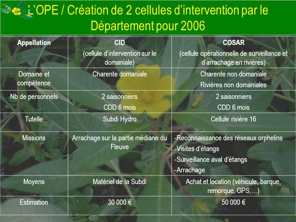 LOPE / Création de 2 cellules dintervention par le Département pour 2006 AppellationCID (cellule dintervention sur le domaniale) COSAR (cellule opérat