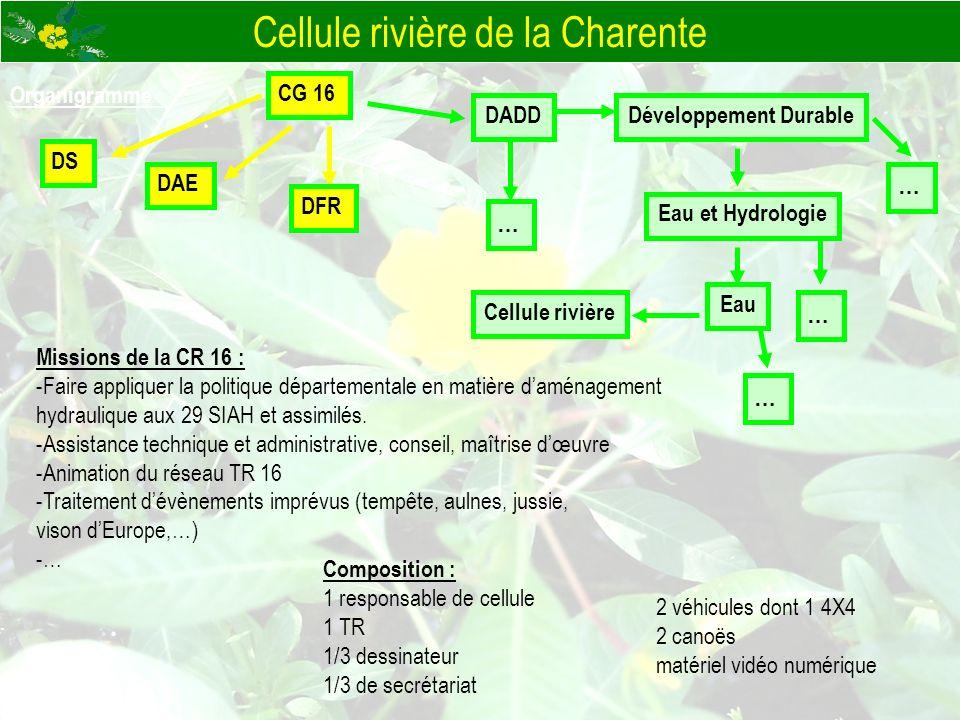 Cellule rivière de la Charente Organigramme : Missions de la CR 16 : -Faire appliquer la politique départementale en matière daménagement hydraulique