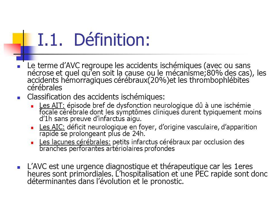 I.1. Définition: Le terme dAVC regroupe les accidents ischémiques (avec ou sans nécrose et quel quen soit la cause ou le mécanisme;80% des cas), les a