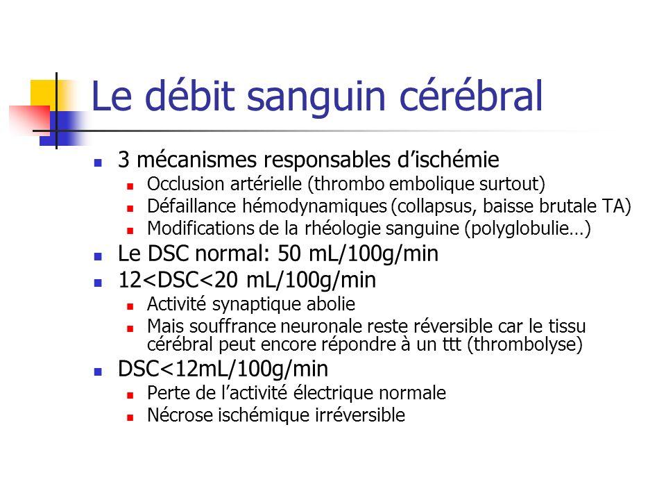 Le débit sanguin cérébral 3 mécanismes responsables dischémie Occlusion artérielle (thrombo embolique surtout) Défaillance hémodynamiques (collapsus, baisse brutale TA) Modifications de la rhéologie sanguine (polyglobulie…) Le DSC normal: 50 mL/100g/min 12<DSC<20 mL/100g/min Activité synaptique abolie Mais souffrance neuronale reste réversible car le tissu cérébral peut encore répondre à un ttt (thrombolyse) DSC<12mL/100g/min Perte de lactivité électrique normale Nécrose ischémique irréversible